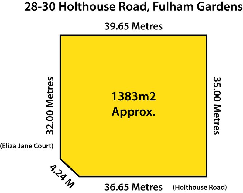 PRIME REDEVELOPMENT OPPORTUNITY. HUGE CORNER ALLOTMENT OF APPROXIMATELY 1383M2 - Fulham Gardens